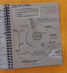 INSECTUM / NSCAD / Kaltenbach / 2014年 / K. Robb sketchbook